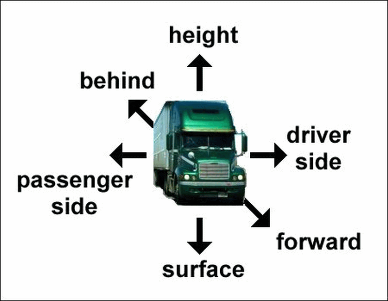 directions around semi tractor trailer2